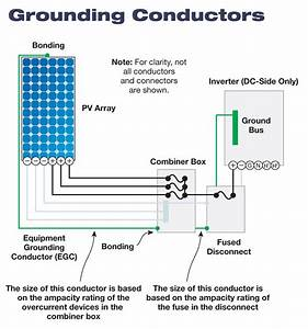 Grounding And Bonding Diagrams  Grounding  Free Engine Image For User Manual Download