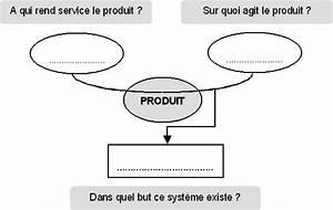 Cycle 4 Les Bases  U2013 Diagramme D U2019expression Du Besoin