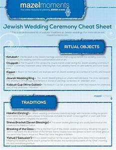 78 best images about the wedding ceremony for ministers With ministers wedding ceremony guide