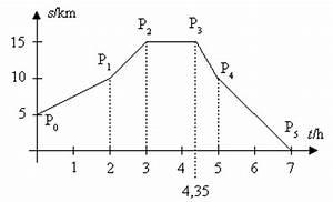 Weg Berechnen Physik : gleichf rmige bewegung ~ Themetempest.com Abrechnung