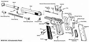 Old Glory Gunsmith Shoppe  Issues Concerning The M1911