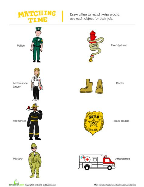 Community Helpers Their Roles And Tools  Lesson Plan Educationcom