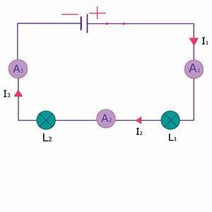 Amperemetre En Serie : cours de physique chimie 4e loi concernant l 39 intensit ~ Premium-room.com Idées de Décoration
