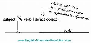 Diagramming Verbals Made Easy