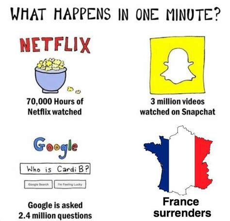 Meme France - the best france memes memedroid