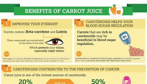 benefits  drinking carrot juice daily hrf