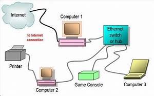 Lighter No Yasashii  Jaringan Komputer   Wired Lan Dan