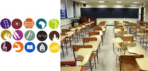 les ecoles de cuisine en programme scolaire américain les matières étudiées aux usa