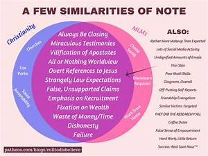 An Overlapping Venn Diagram  Christianity And Multi