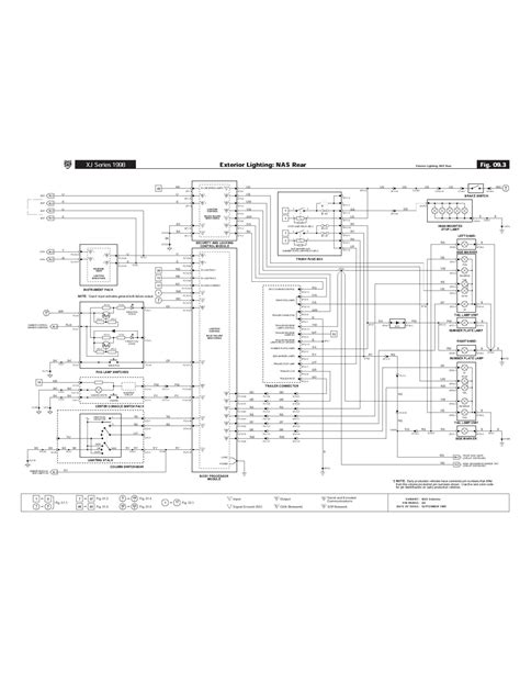 Fuse Diagram For Jaguar Xjr by Jaguar Xjr Fuse Box Jaguar Auto Wiring Diagram