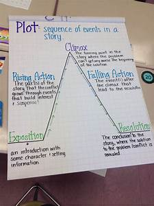 Pin By Rachel R  On Classroom Ideas