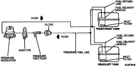 95 F150 Fuel Tank Diagram by Need Dual Tank Diagram Ford F150 Forum Community Of