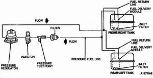 Truck 1990 F150 Fuel Line Diagram