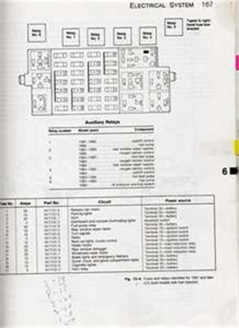 2008 Volkswagen Rabbit Fuse Box Diagram by Fuse Box Diagram Vw For A 1982 Vw Rabbit Conv Fixya
