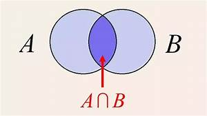 Suppose A And B Are Events Of A Sample Space S With P A    0 42  P B    0 34  And P  A Or B    0