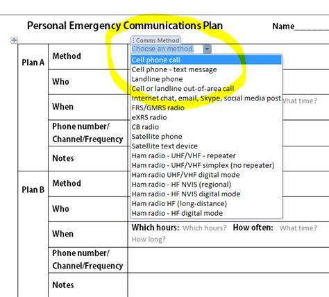 emergency communications plan templates preparedblog