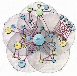 Sookwang An Adl U0131 Kullan U0131c U0131n U0131n Program Diagram Panosundaki