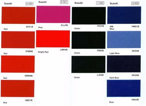 ppg motorcycle paint color chart codes html autos post