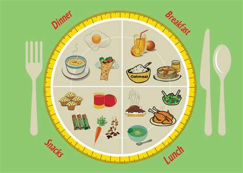 sample diet chart  pregnant women