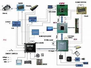 Hardware  U2013 Microsoft System Specialist
