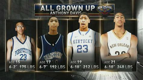 anthony davis    injuries   years