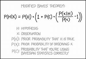 2059: Modified ... Bayes Theorem Quotes