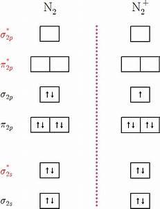 N2 Mo Diagram 2