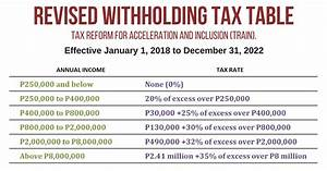 Wage Calculator 2019 Revised Withholding Tax Table Bureau Of Internal