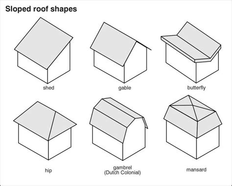 Hip Shaped Roof by How To Make A Hip Roof Model Search Residential