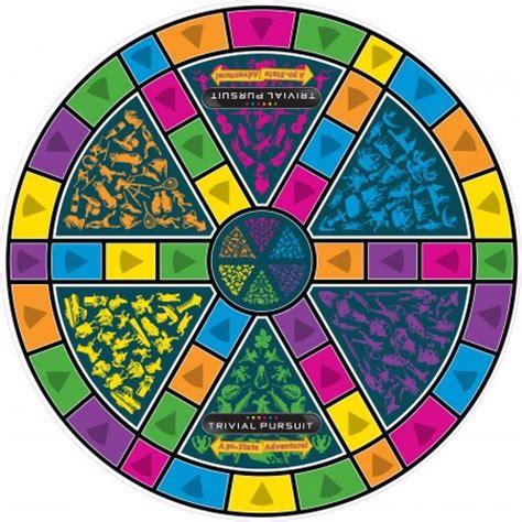 Games of Life: Trivial Pursuit - Windsor UMC