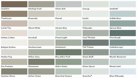 pittsburgh paint color chart car interior design