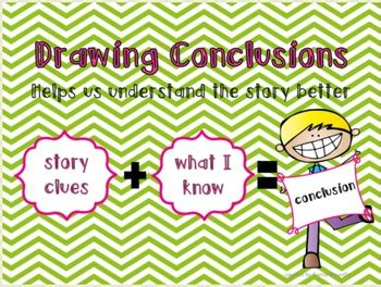 drawing conclusions anchor chart poster graphic