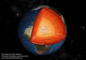 Geology Of The Solar System 2  Formation And Structure Of
