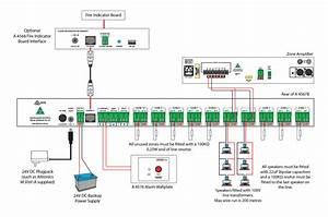 What Is  U2018100v Line Monitoring U2019