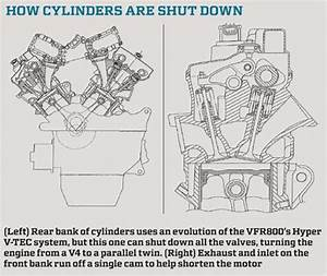 Tech Guide  How The Honda Vfr1200 Can Switch From V4 To Parallel Twin
