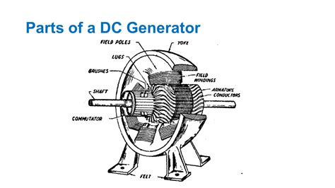 Dc Generator Chapter Ppt Video Online Download