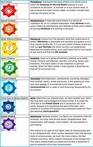Balance and Enhance Your Energy Centers (Chakras) - My ...
