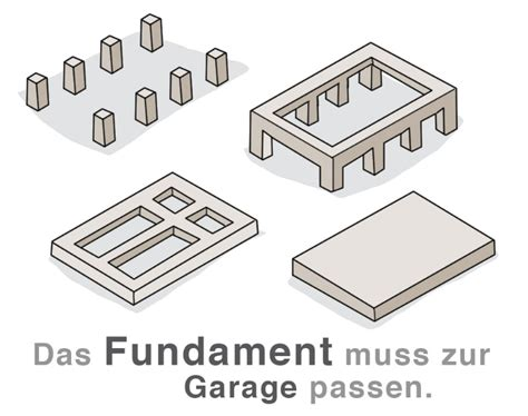 fundament für garage garage fundament jede garage braucht eine solide basis