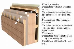 Isolation Extérieure Bois : pose de l 39 isolation exterieure devis isolation thermique ~ Premium-room.com Idées de Décoration