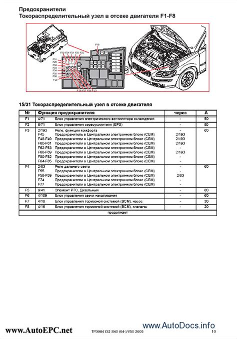volvo cars wiring diagrams 1994 2005 repair manual order