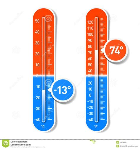 celsius  fahrenheit thermometers stock vector image