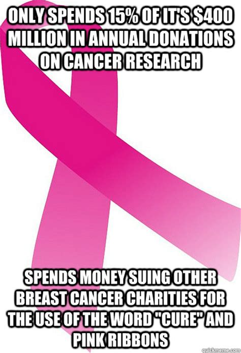 Breast Cancer Memes - only spends 15 of it s 400 million in annual donations on cancer research spends money suing