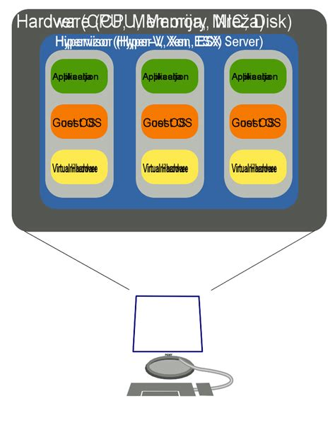 web hosting       icdsoft