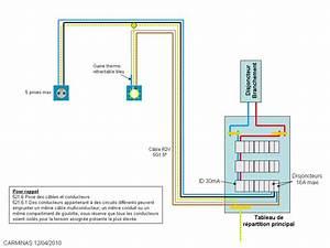 Section Cable Electrique Alimentation Maison : section de c ble electrique entre maison et abri de jardin ~ Premium-room.com Idées de Décoration