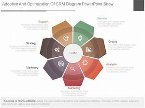 View Adoption And Optimization Of Crm Diagram Powerpoint