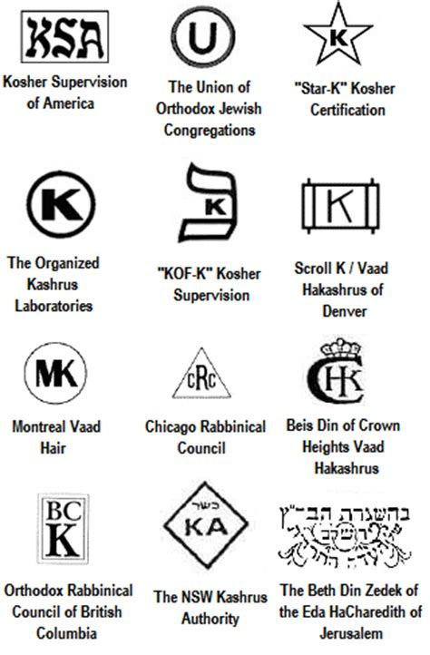 kosher symbols extortion henrymakowcom