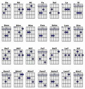 partition guitare debutant a imprimer Musique: guitare