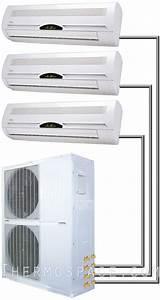 36000 Btu Tri Zone Ductless Mini Split Air Conditioner 3 Ton