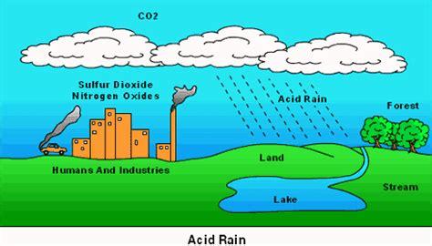 how to form acid rain how does acid rain form socratic