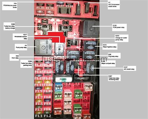 fuses  relays box diagram ford